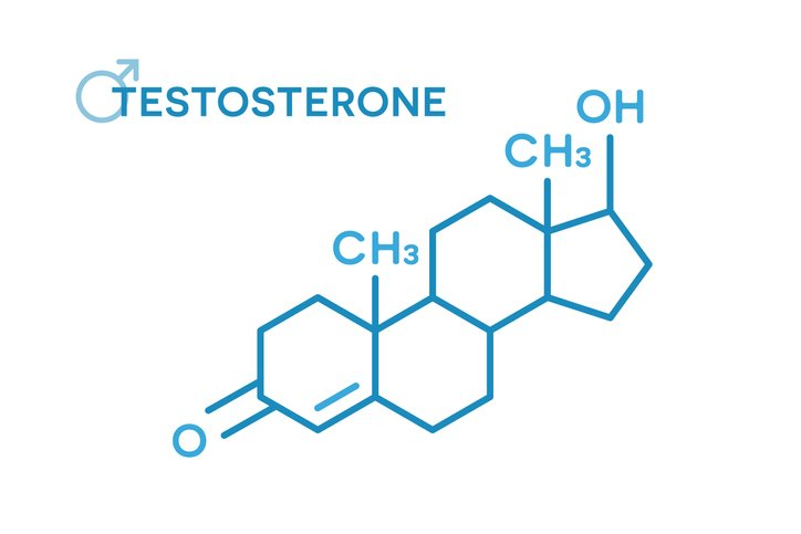 Testosterone Replacement Therapy in Colorado Springs
